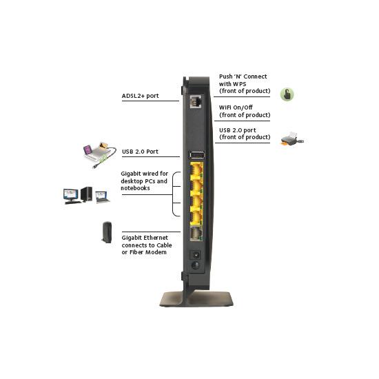 Netgear N750 DGND4000