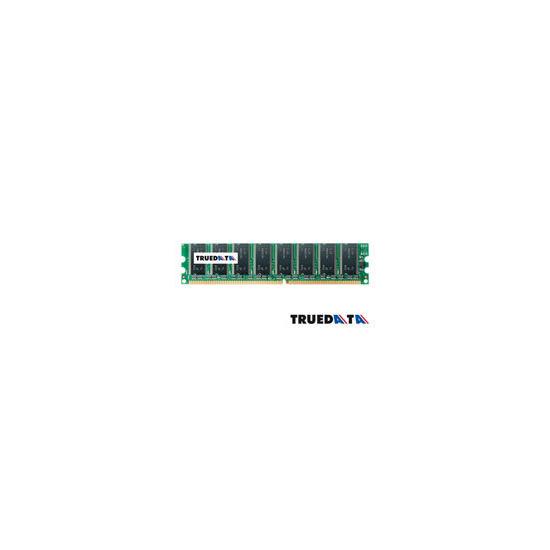 1GB DDR Memory (PC2700)