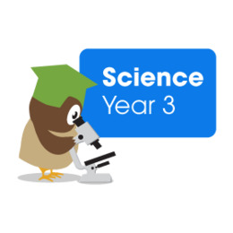 Science Monthly Yr 03 Subscription Reviews