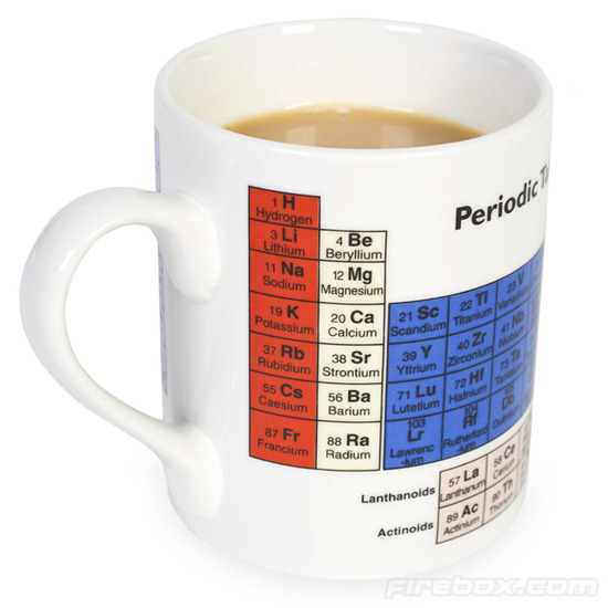 Firebox Periodic Table Mug (Large)