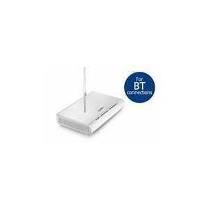 Photo of ZYXEL 54G MODEM +PWRLIN Wireless Card