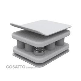 Cosatto Coolio 140 Reviews
