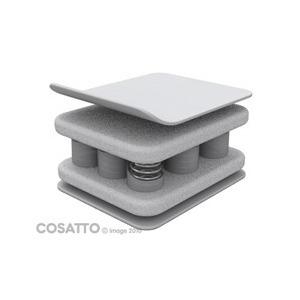 Photo of Cosatto Coolio 140 Bedding