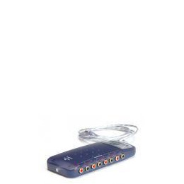 ESI Gigaport AG 8 Channel USB Soundcard Reviews