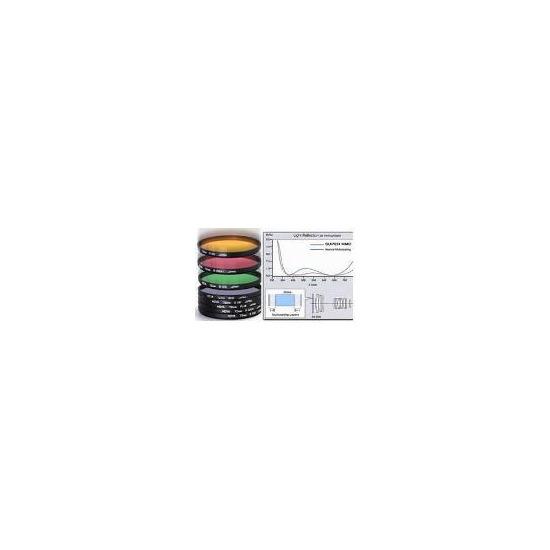 Hoya Super HMC Pro1 Cir-Polarising 67mm