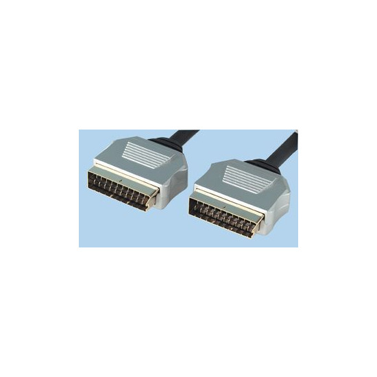 AV4Home  Round Scart Cables