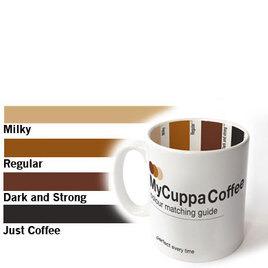 MyCuppa Mug - Coffee Reviews