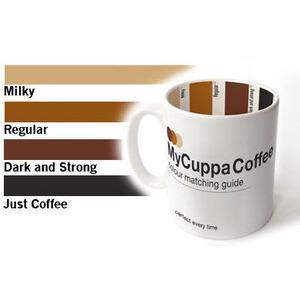 Photo of MyCuppa Mug - Coffee Gadget