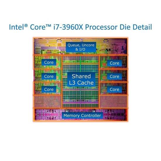 Intel Core i7-3960X Extreme Edition