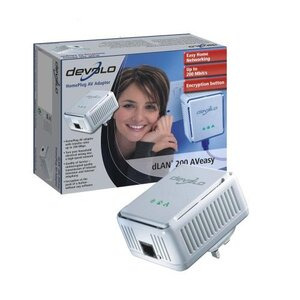 Photo of Devolo AVMINI Starter Kit Power Line Networking Ethernet Adapter
