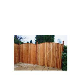 Vertical Close Board Fencing x5 Reviews