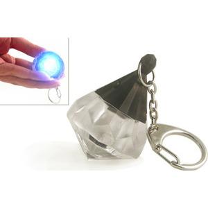 Photo of Handbag Light Gadget