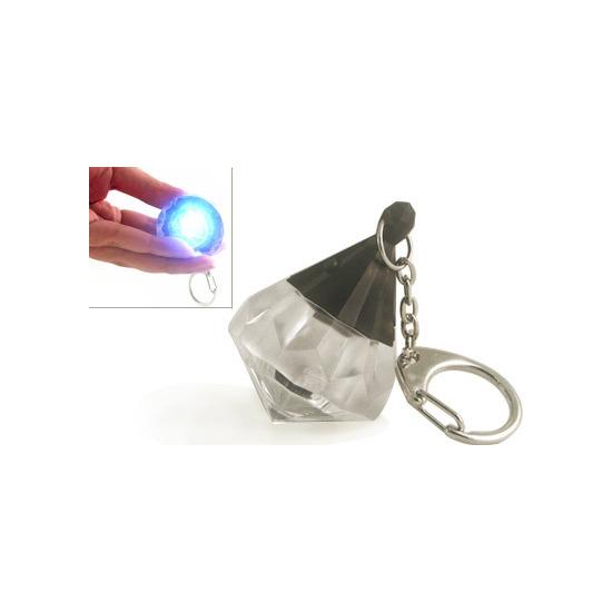 Handbag Light