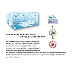 Photo of FZ40SEF Filter For FU40SEK Air Purifier Air Treatment
