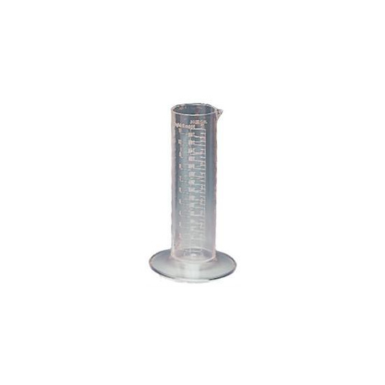 Measure 100ml