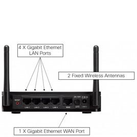 Cisco RV180W